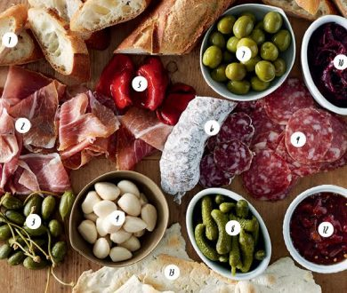 How to: Build the perfect antipasto board